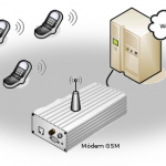 Sistema de Alarmas por SMS